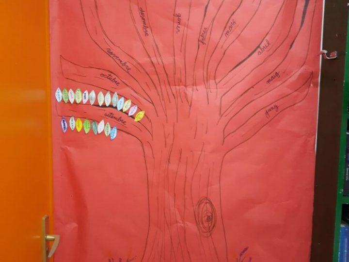 L'arbre de les emocions